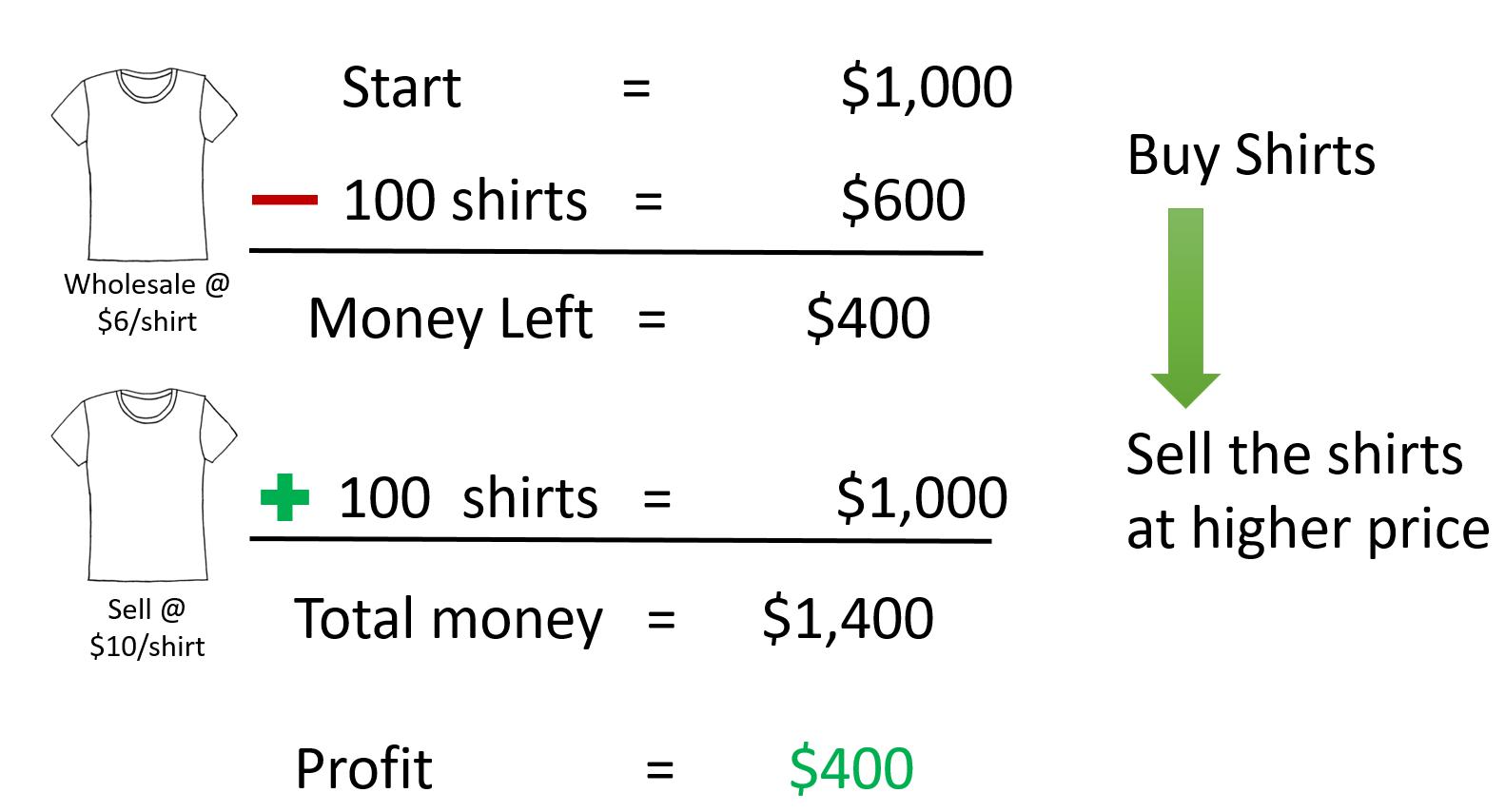 $1000 ex